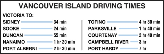 Vancouver Island Golf Courses Map Driving Times
